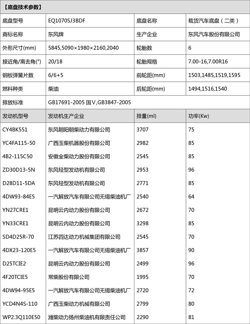 东风6方压缩式垃圾车底盘公告