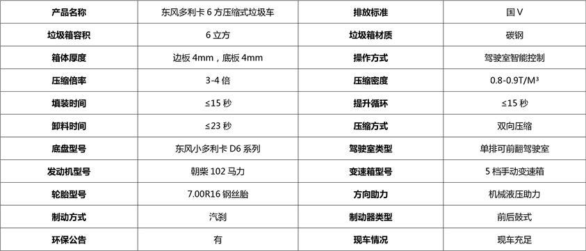 东风6方压缩式垃圾车基本配置
