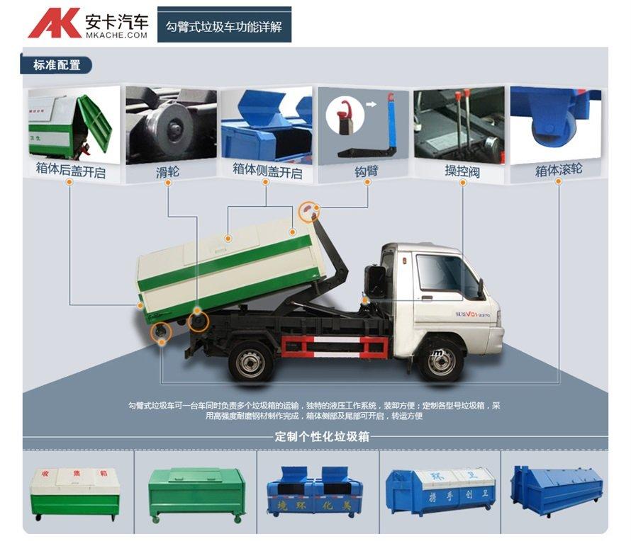长安3方勾臂式垃圾车结构详解