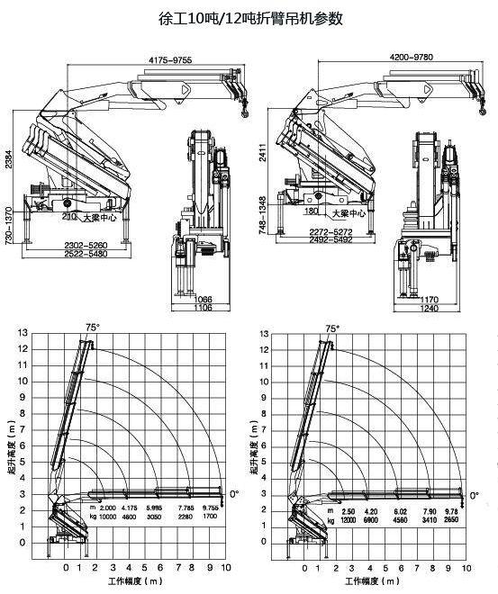 东风徐工10吨折臂随车吊起重参数图片