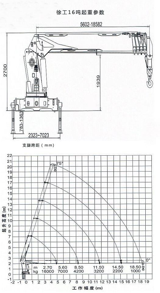 东风天龙16吨随车吊起重参数图片