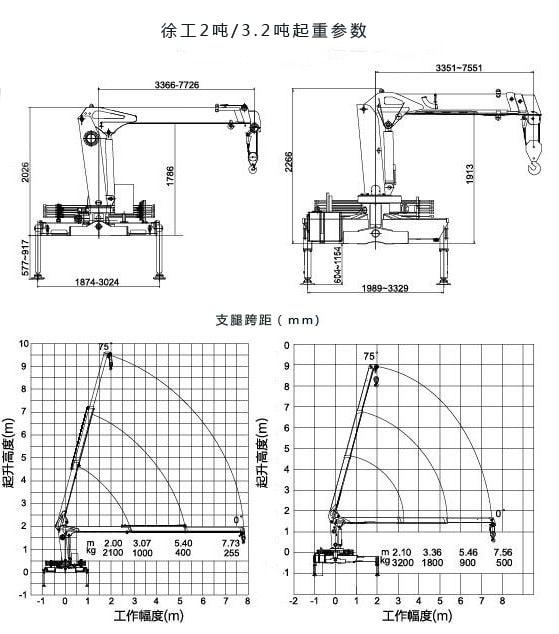东风2吨小型随车吊起重参数图片