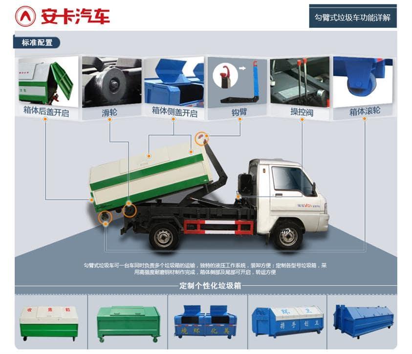 福田4方勾臂垃圾车专用功能结构一览