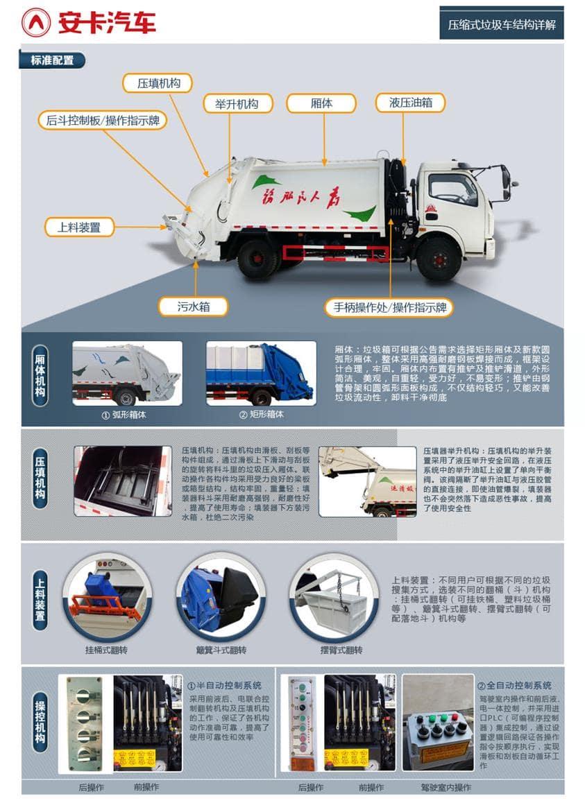 东风8吨压缩垃圾车功能结构详解