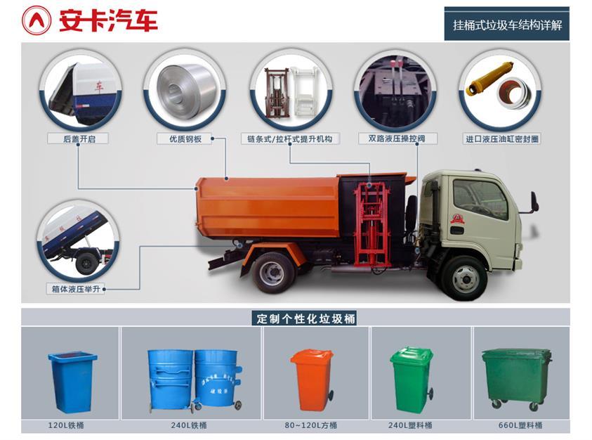 东风5方挂桶垃圾车专用功能结构详解
