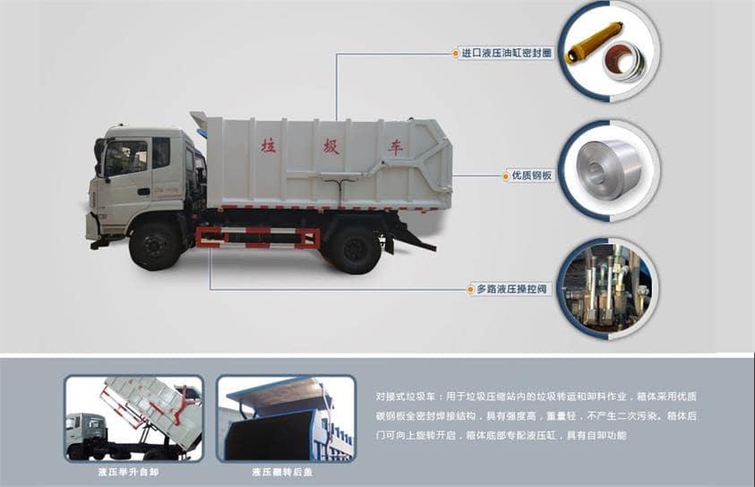 东风15方对接式垃圾车整车结构一览