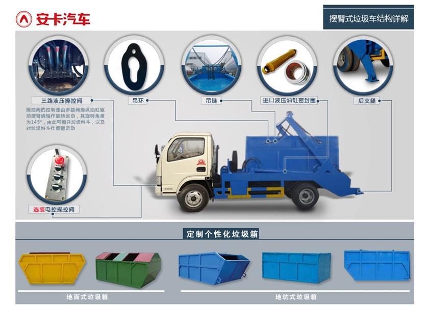 东风4方摆臂式垃圾车整车结构一览