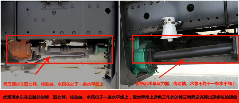 优质洒水车取力器安装方式对比图片