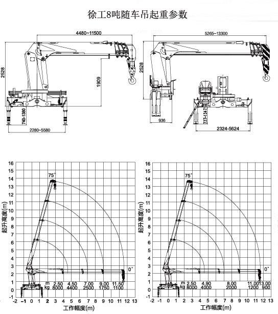 徐工8吨双联泵随车吊起重参数图片