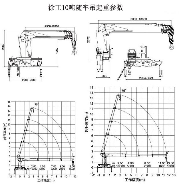 徐工汉风10吨随车吊吊机参数图片