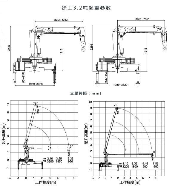 东风双排座徐工3吨随车吊参数图片