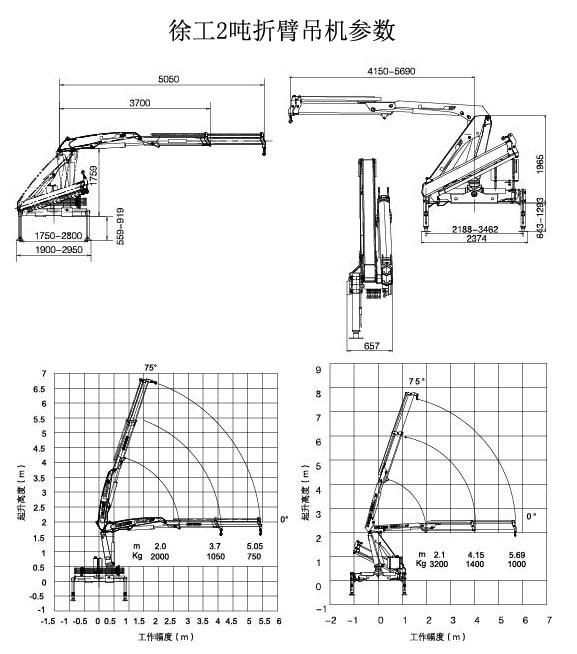 江铃徐工2吨折臂随车吊吊机参数图片