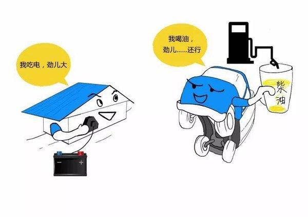 冷藏车不能当冷库11