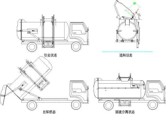 餐厨垃圾车结构简图
