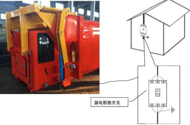 电缆连接使用说明图片