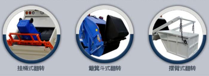 后装压缩式垃圾车选装部分图片