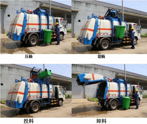 国六蓝牌餐厨垃圾车功能演示图片