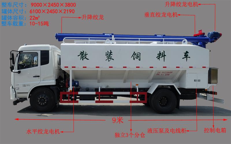 东风天锦10吨散装饲料车功能图