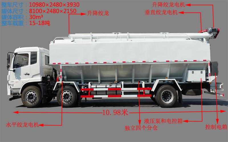 东风15吨散装饲料车功能图