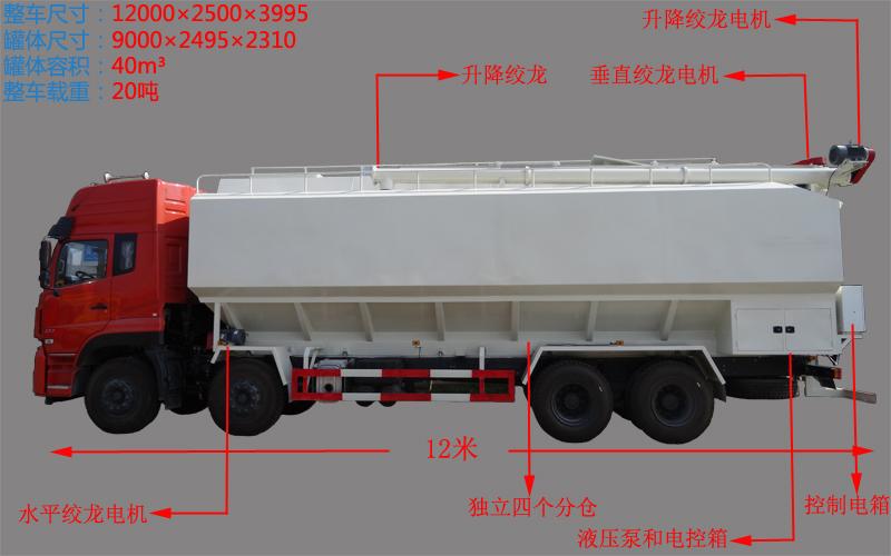 东风20吨散装饲料车功能图