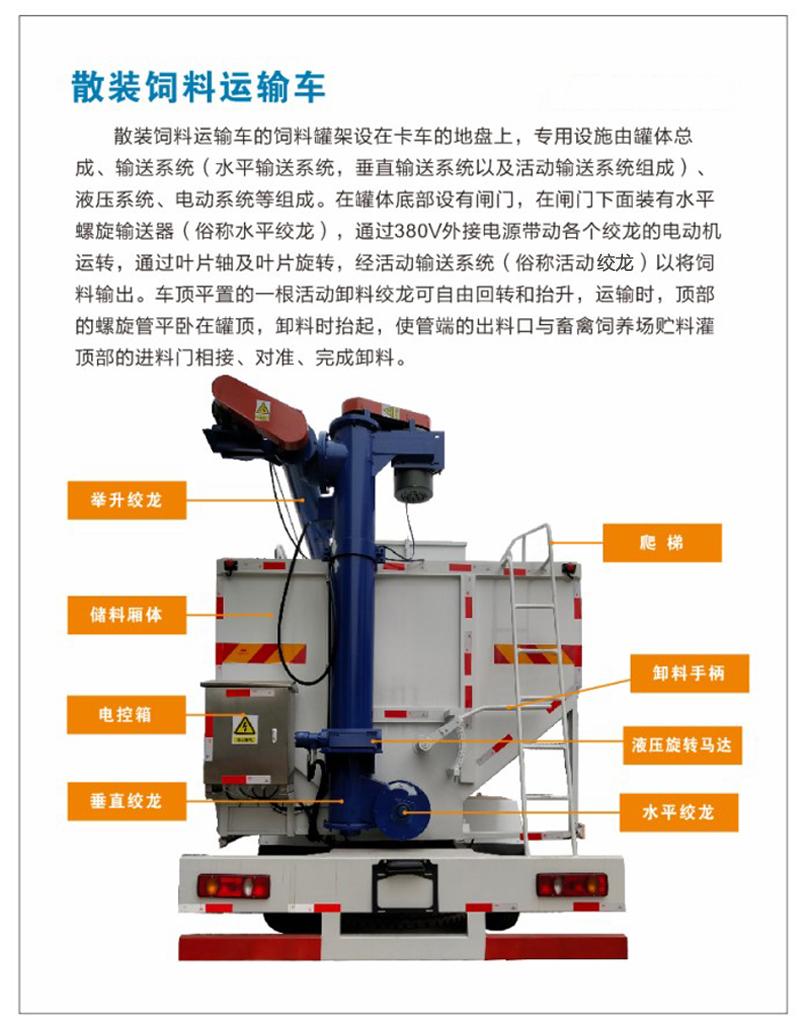 东风8吨散装饲料车功能图