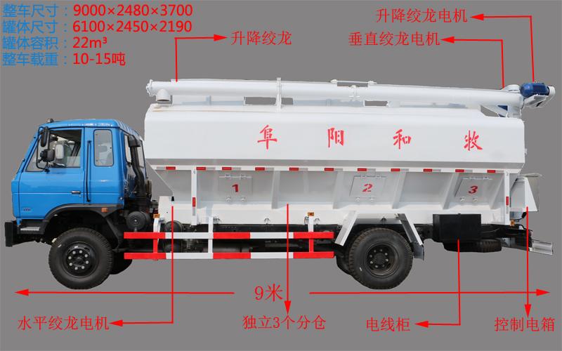 东风153散装饲料车功能图