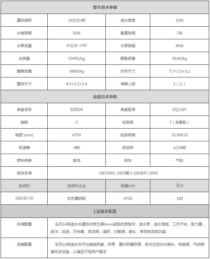 东风D9 14吨洒水车.png