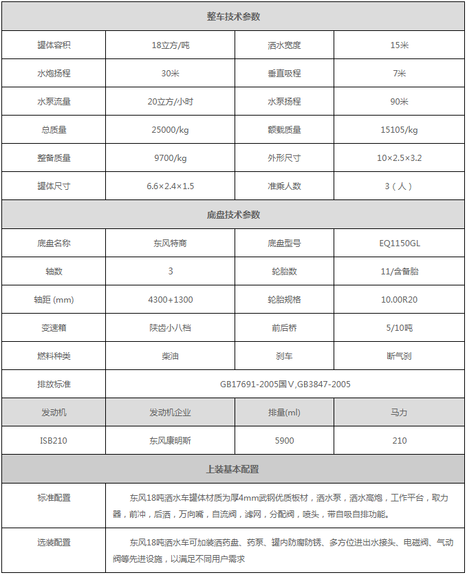 东风特商18吨洒水车.png