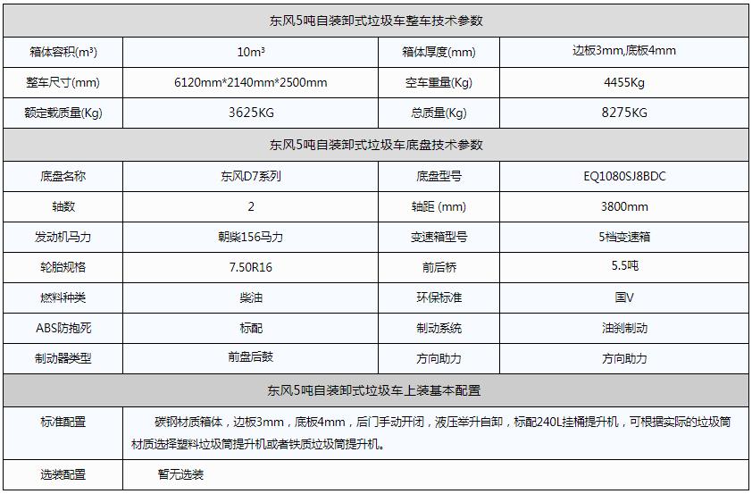 东风5吨自装卸式垃圾车资料图片