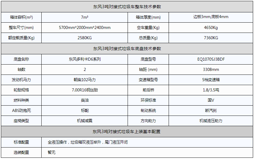 东风3吨对接式垃圾车资料图片