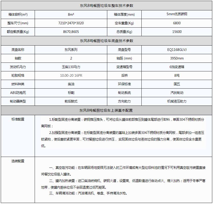 东风8吨餐厨垃圾车资料图片