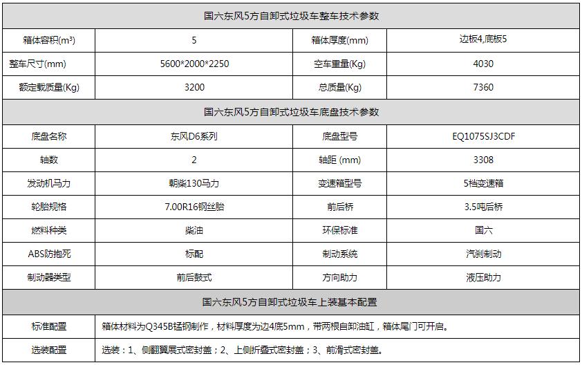 国六东风5方自卸式垃圾车.PNG
