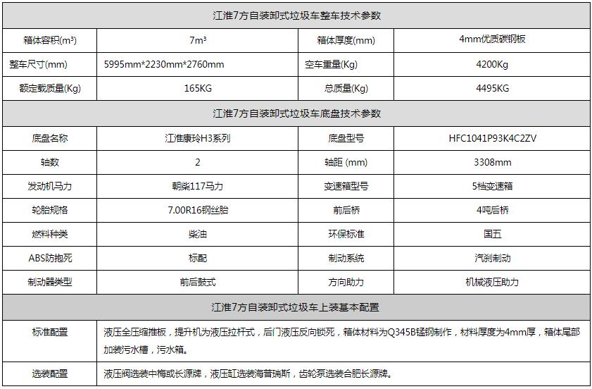 江淮7方自装卸式垃圾车资料图片