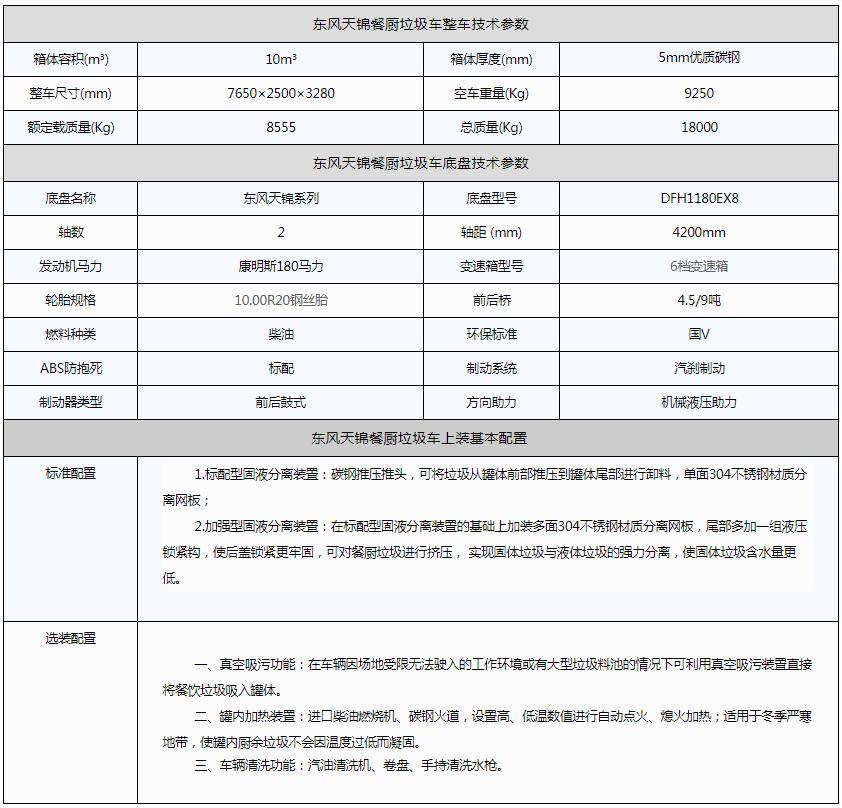东风天锦餐厨垃圾车资料图片