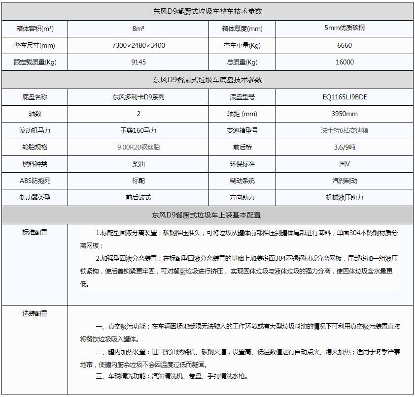 东风D9餐厨式垃圾车资料图片