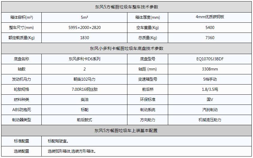 东风5方餐厨垃圾车资料图片
