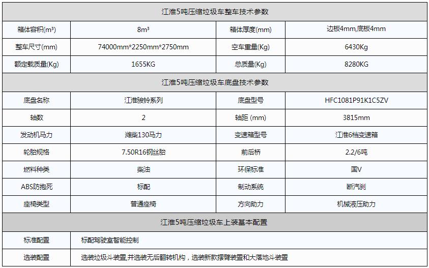 江淮5吨压缩垃圾车资料图片