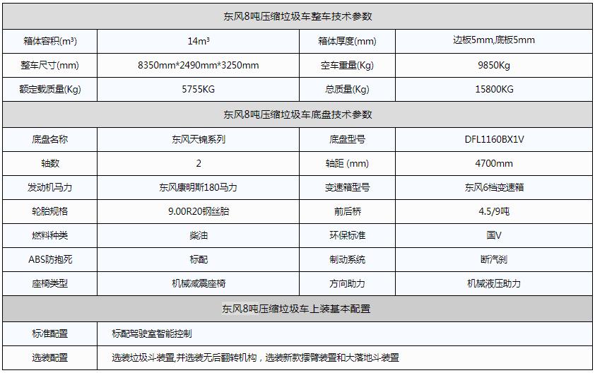 东风8吨压缩垃圾车资料图片