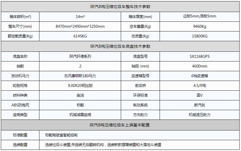 陕汽8吨压缩垃圾车资料图片
