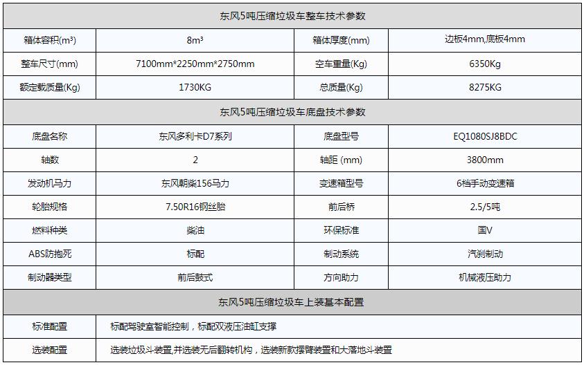东风5吨压缩垃圾车资料图片