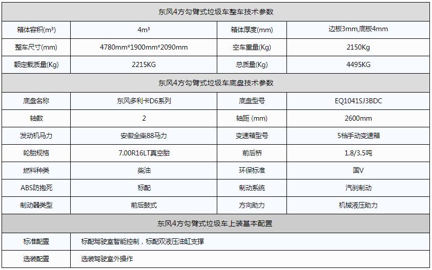 东风4方勾臂式垃圾车资料图片