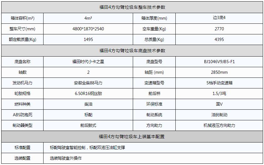 福田4方勾臂垃圾车资料图片