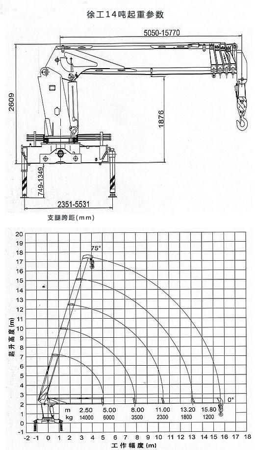 徐工汉风14吨双联泵随车吊起重参数图片