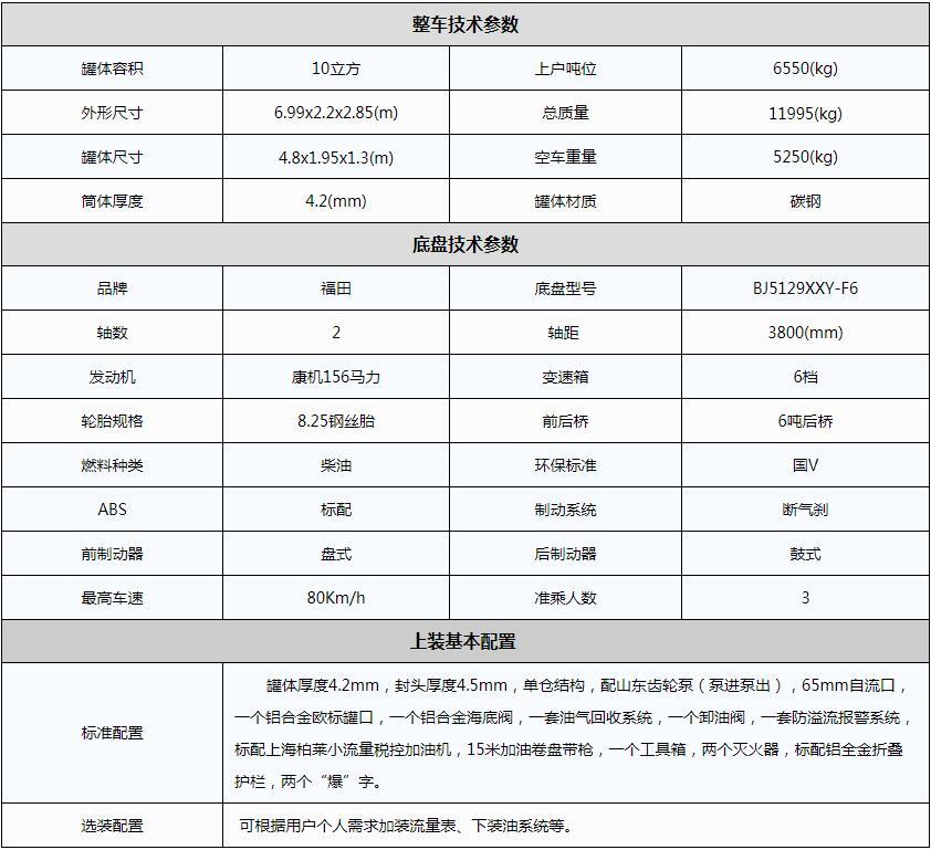 17.jpg 底盘配置:  福田欧马可8吨小型加油车参数图.jpg