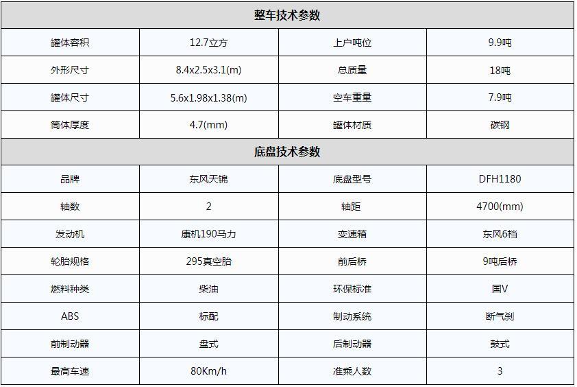 东风天锦10吨油罐车参数图