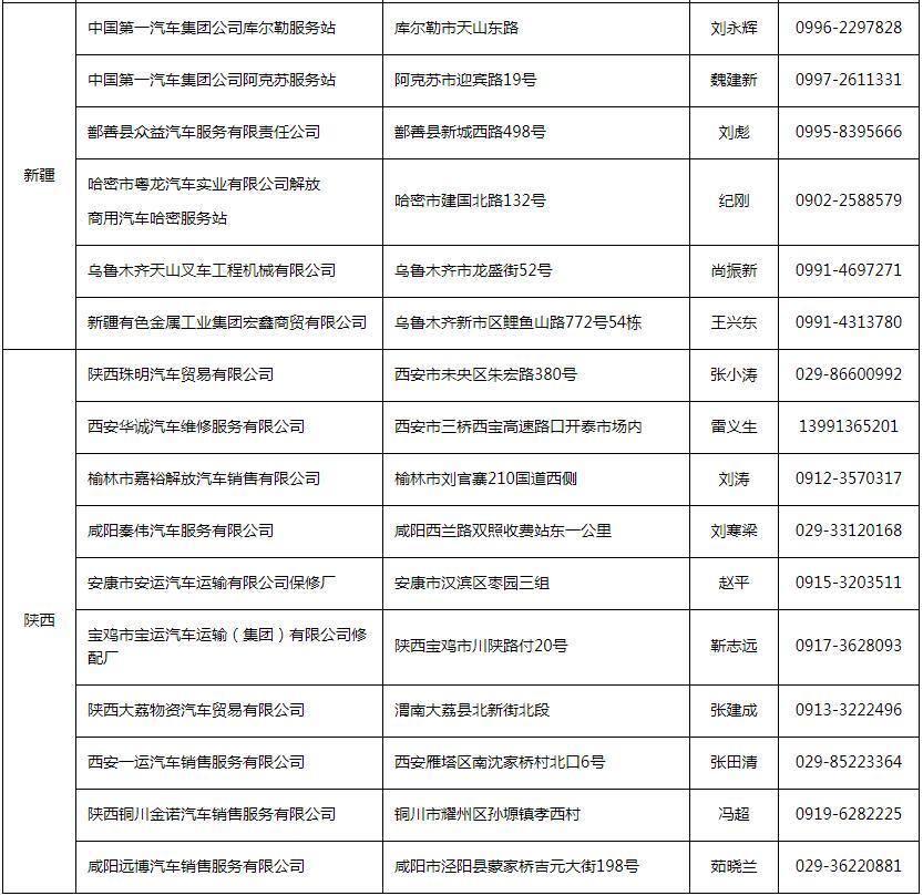 徐工随车吊新疆,陕西售后服务站名录
