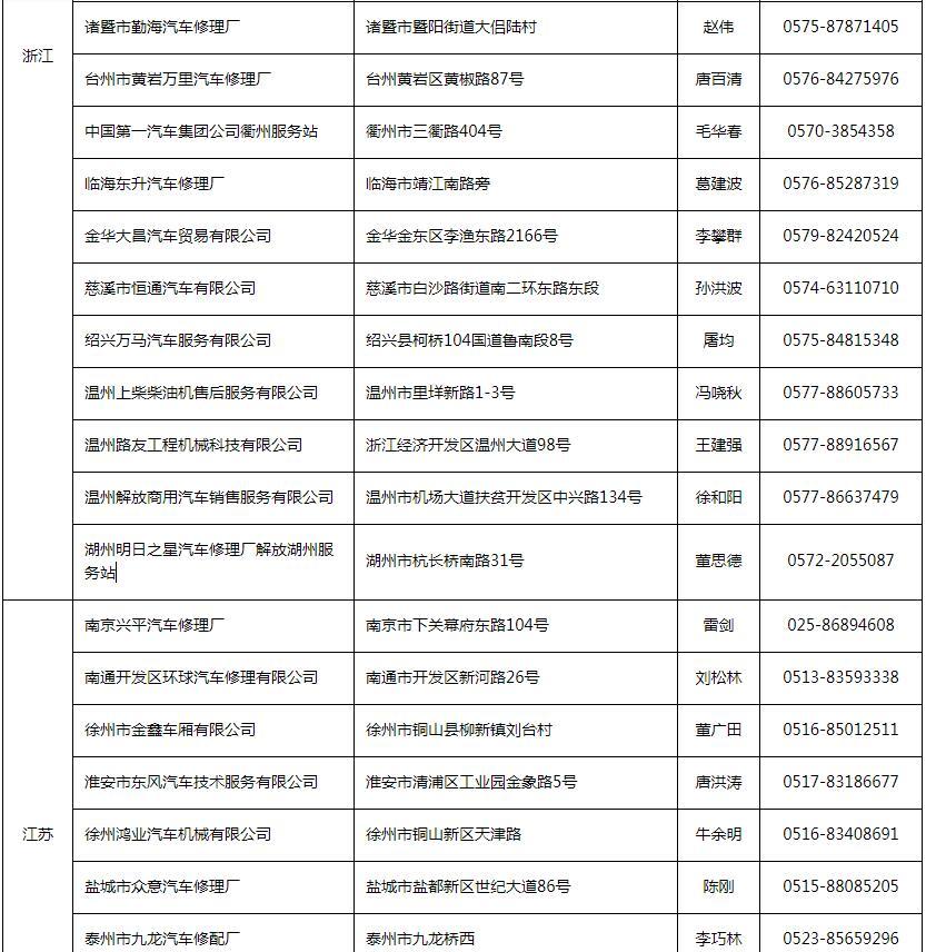 徐工随车吊浙江,江苏售后服务站名录