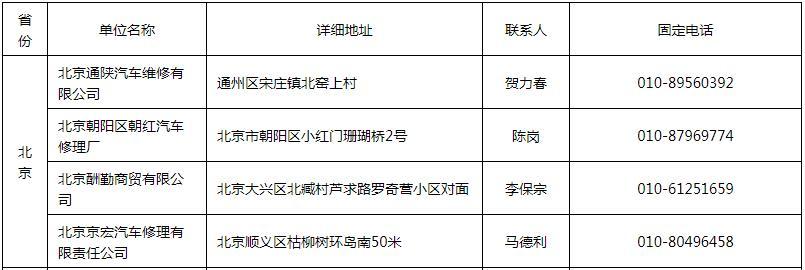 徐工随车吊北京售后服务站名录