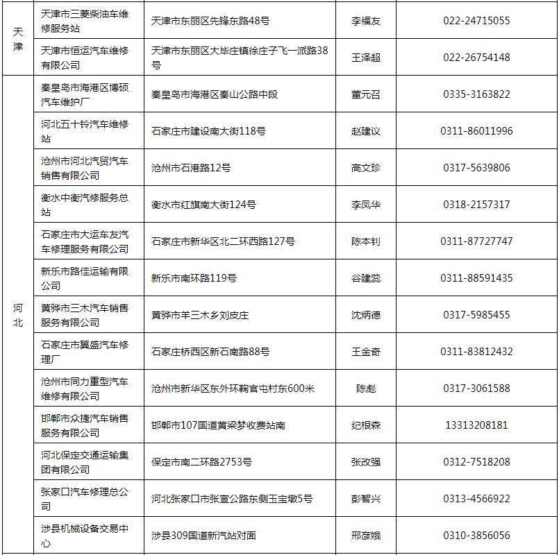 徐工随车吊天津,河北售后服务站名录